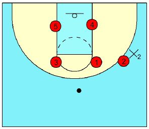 basketball-defense-combination10
