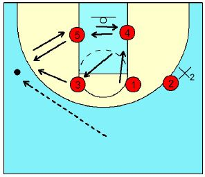 basketball-defense-combination11