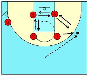 basketball-defense-combination12