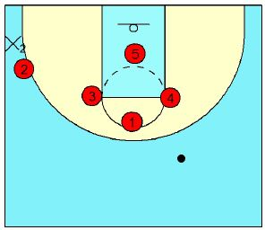 basketball-defense-combination13