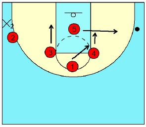 basketball-defense-combination14