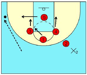 basketball-defense-combination15