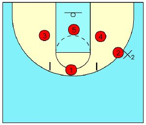 basketball-defense-combination2