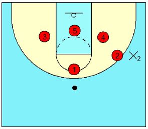 basketball-defense-combination3