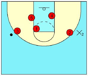 basketball-defense-combination4