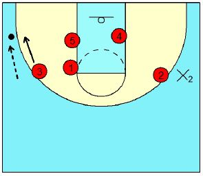 basketball-defense-combination5