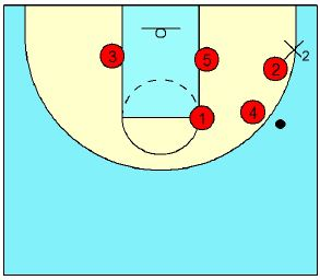 basketball-defense-combination6