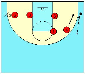 basketball-defense-combination7