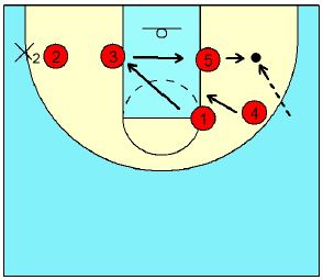 basketball-defense-combination8