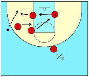 basketball-defense-combination9