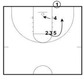 basketball-plays-zone-3-across1