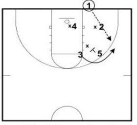 basketball-plays-zone-3-across2