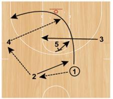 basketball-plays-sfa1
