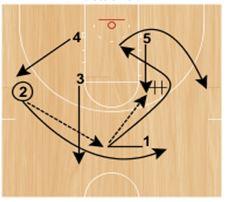 basketball-plays-sfa10