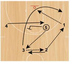 basketball-plays-sfa11