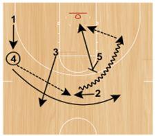 basketball-plays-sfa2