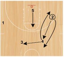 basketball-plays-sfa3