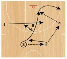basketball-plays-sfa4
