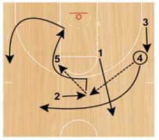basketball-plays-sfa5