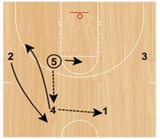 basketball-plays-sfa6