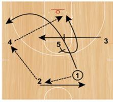 basketball-plays-sfa7