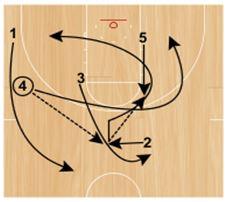 basketball-plays-sfa8