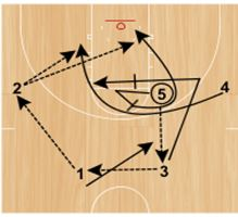 basketball-plays-sfa9