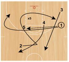 basketball-plays-sfa12